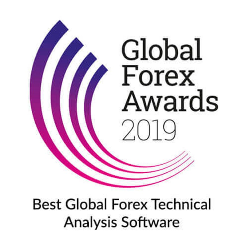 Best Global Forex Technical Analysis Software 2019